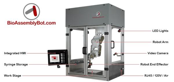 BioAssemblyBot-3