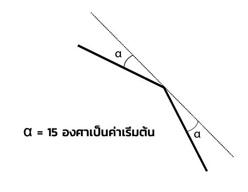 visual5