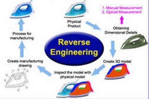 วิศวกรรมย้อนรอยด้วยเทคโนโลยีสแกนเนอร์ 3 มิติ
