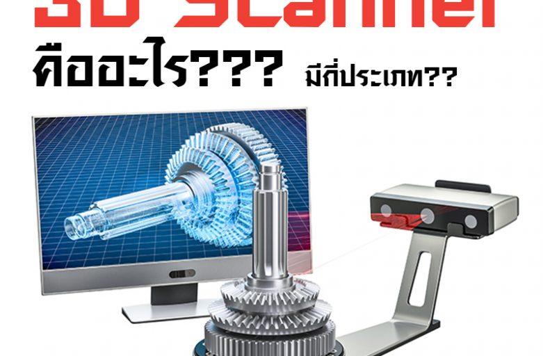 รู้จัก 3D Scanner คืออะไร? มีกี่ประเภท? (update 2021)
